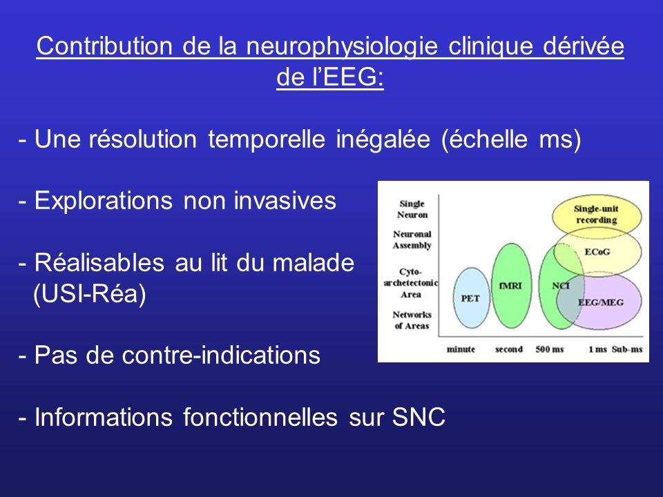 Contribution de la neurophysiologie clinique dérivée de l'EEG: