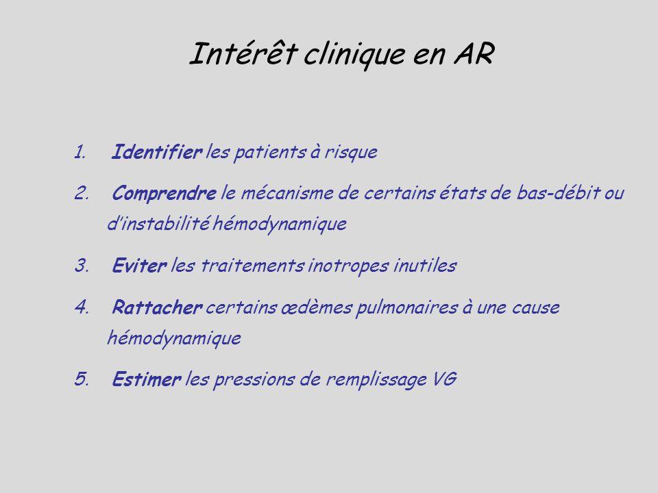 Intérêt clinique en AR Identifier les patients à risque