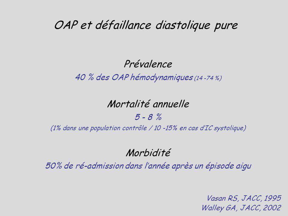 OAP et défaillance diastolique pure