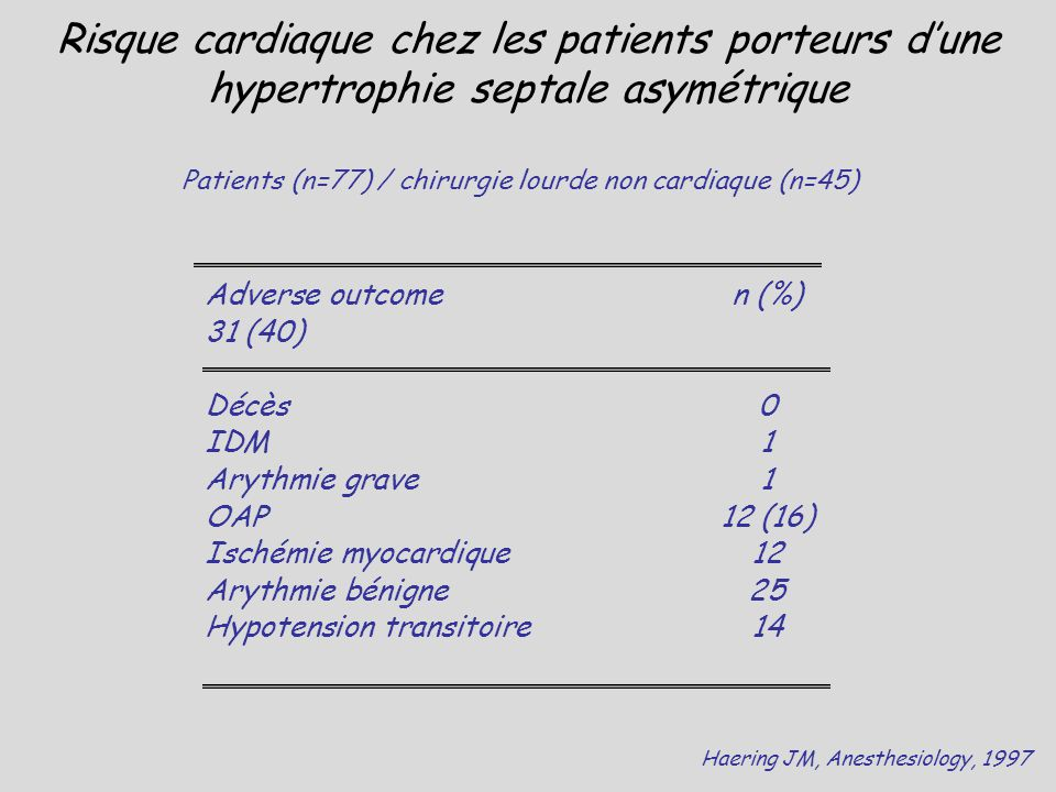 Patients (n=77) / chirurgie lourde non cardiaque (n=45)