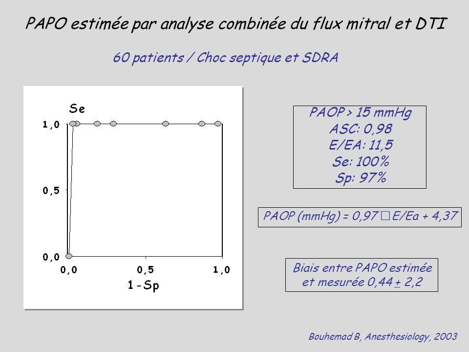 PAPO estimée par analyse combinée du flux mitral et DTI