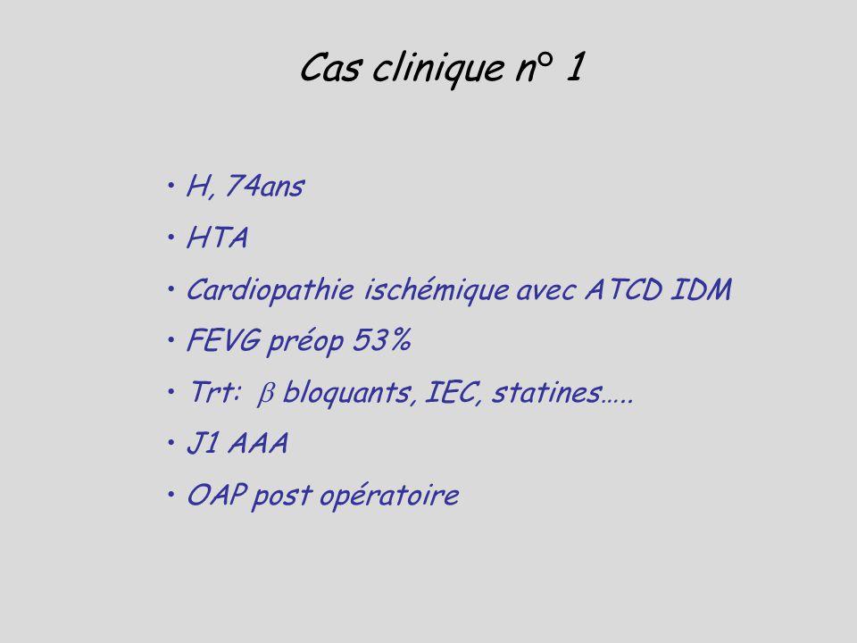 Cas clinique n° 1 H, 74ans HTA Cardiopathie ischémique avec ATCD IDM