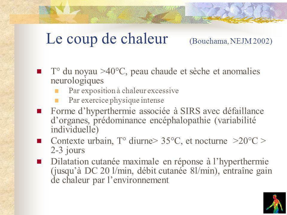 Le coup de chaleur (Bouchama, NEJM 2002)