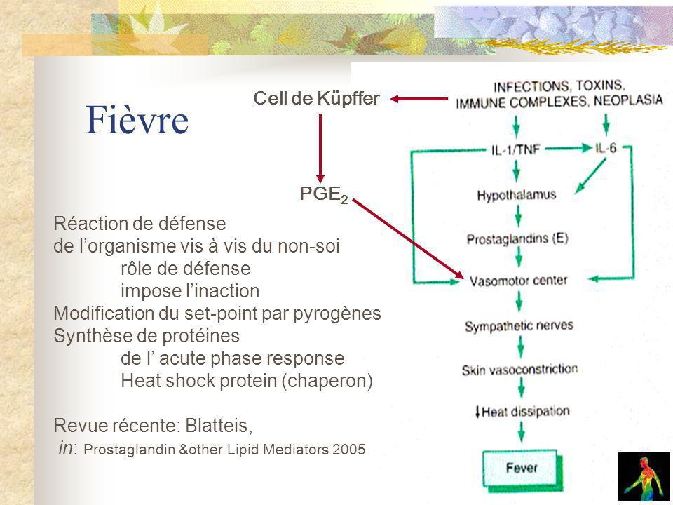 Fièvre Cell de Küpffer PGE2 Réaction de défense
