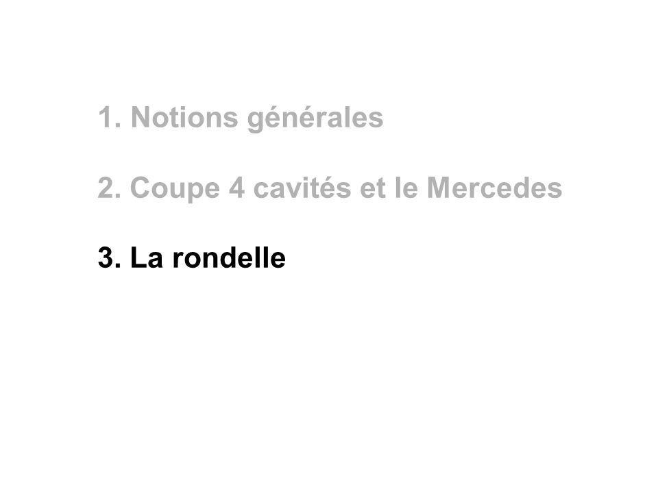 Notions générales 2. Coupe 4 cavités et le Mercedes 3. La rondelle