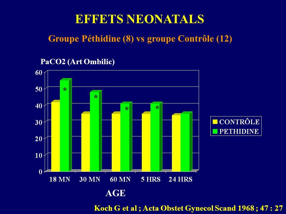 EFFETS NEONATALS Groupe Péthidine (8) vs groupe Contrôle (12) * * * *