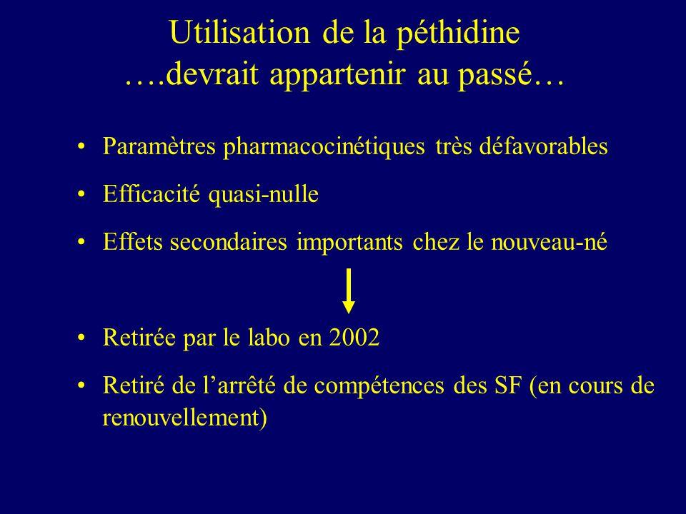 Utilisation de la péthidine ….devrait appartenir au passé…
