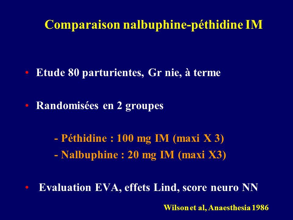 Comparaison nalbuphine-péthidine IM