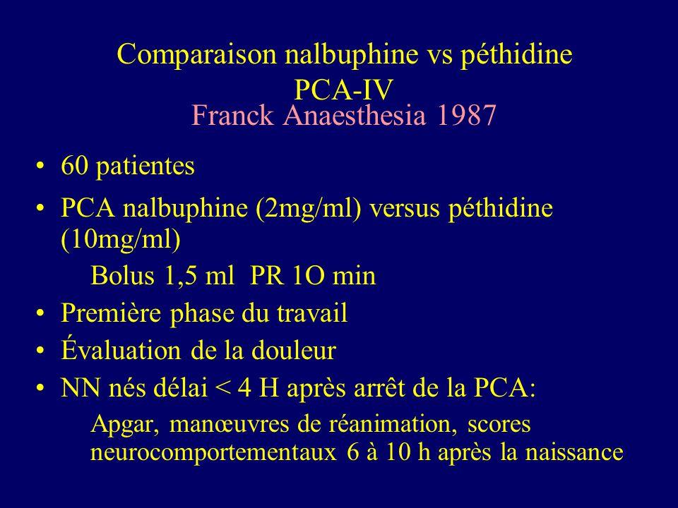 Comparaison nalbuphine vs péthidine PCA-IV