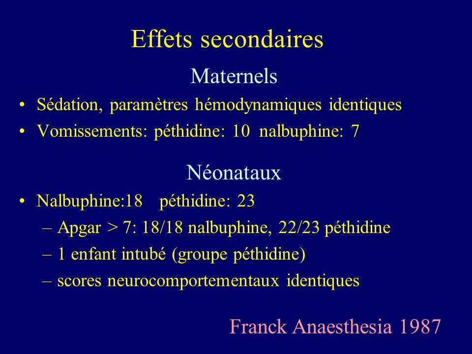 Effets secondaires Maternels Néonataux Franck Anaesthesia 1987