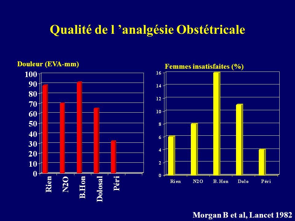 Qualité de l 'analgésie Obstétricale