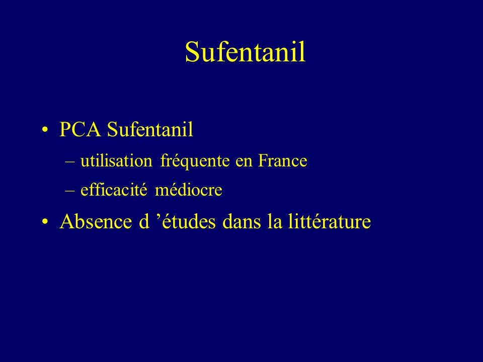 Sufentanil PCA Sufentanil Absence d 'études dans la littérature