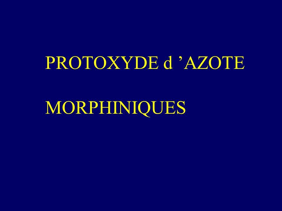 PROTOXYDE d 'AZOTE MORPHINIQUES