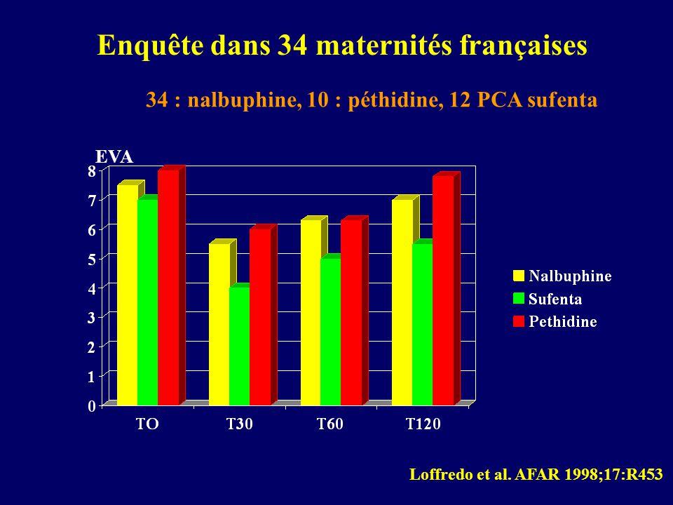 Enquête dans 34 maternités françaises