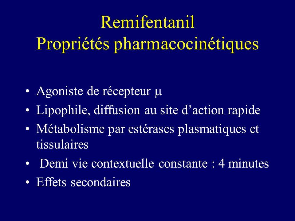 Remifentanil Propriétés pharmacocinétiques