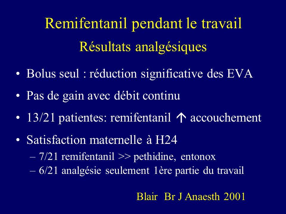 Remifentanil pendant le travail Résultats analgésiques