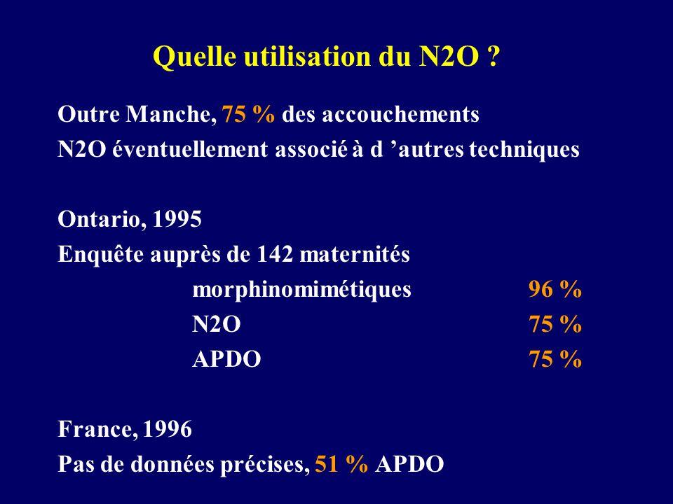 Quelle utilisation du N2O