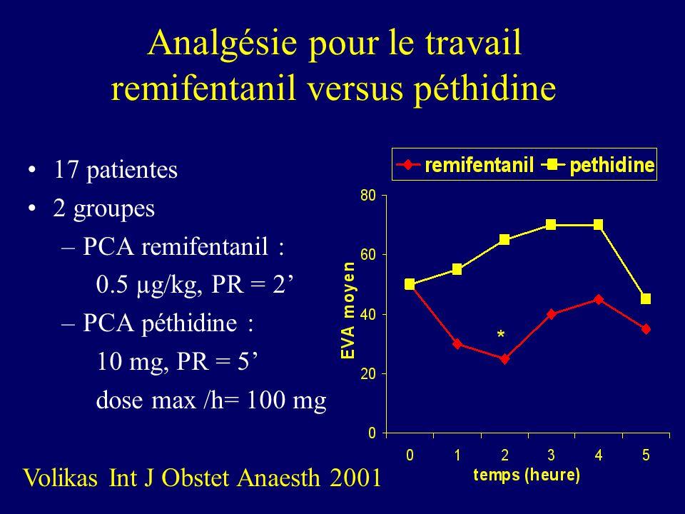 Analgésie pour le travail remifentanil versus péthidine