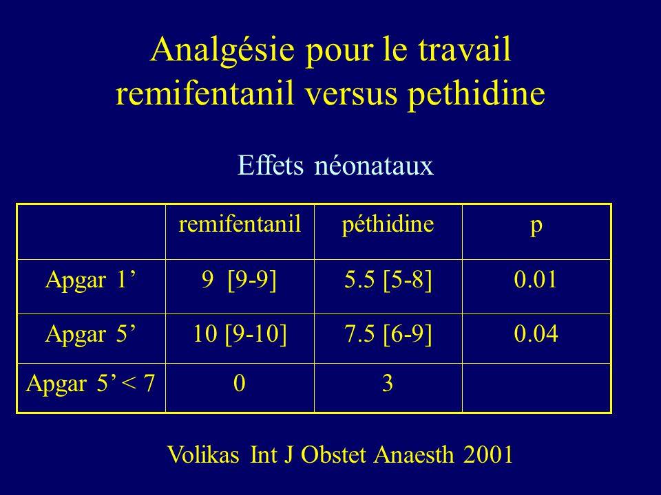 Analgésie pour le travail remifentanil versus pethidine