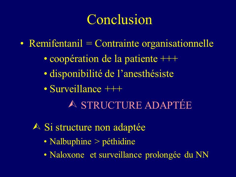 Conclusion Remifentanil = Contrainte organisationnelle
