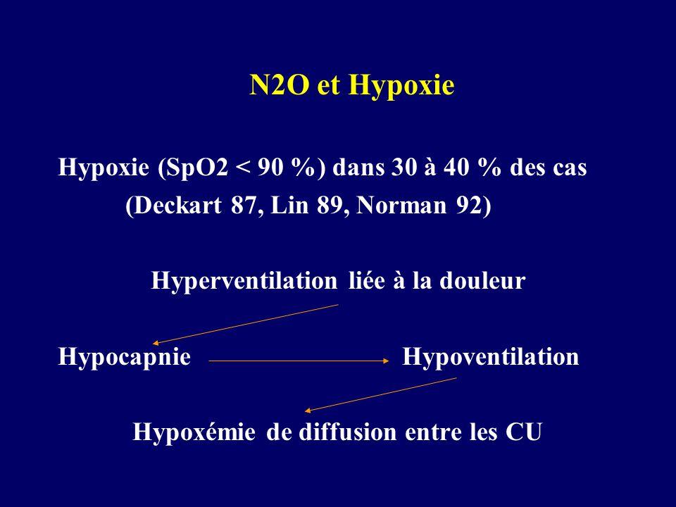 Hyperventilation liée à la douleur Hypoxémie de diffusion entre les CU
