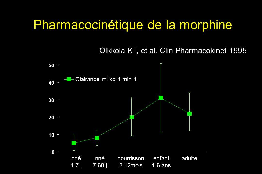 Pharmacocinétique de la morphine