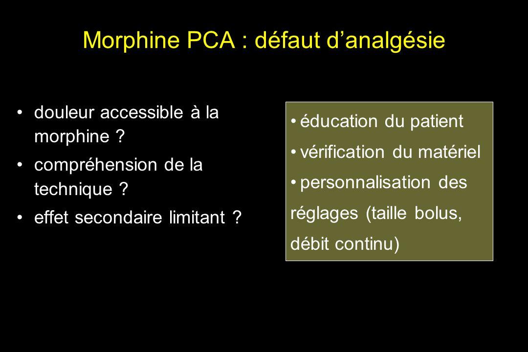 Morphine PCA : défaut d'analgésie