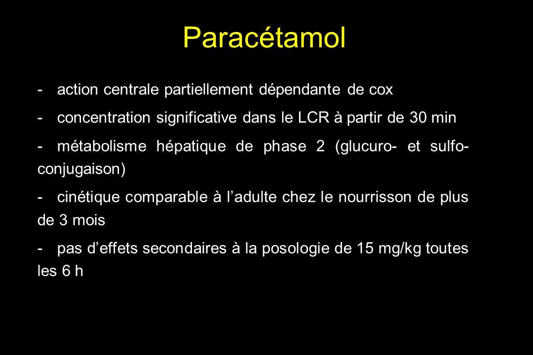 Paracétamol action centrale partiellement dépendante de cox