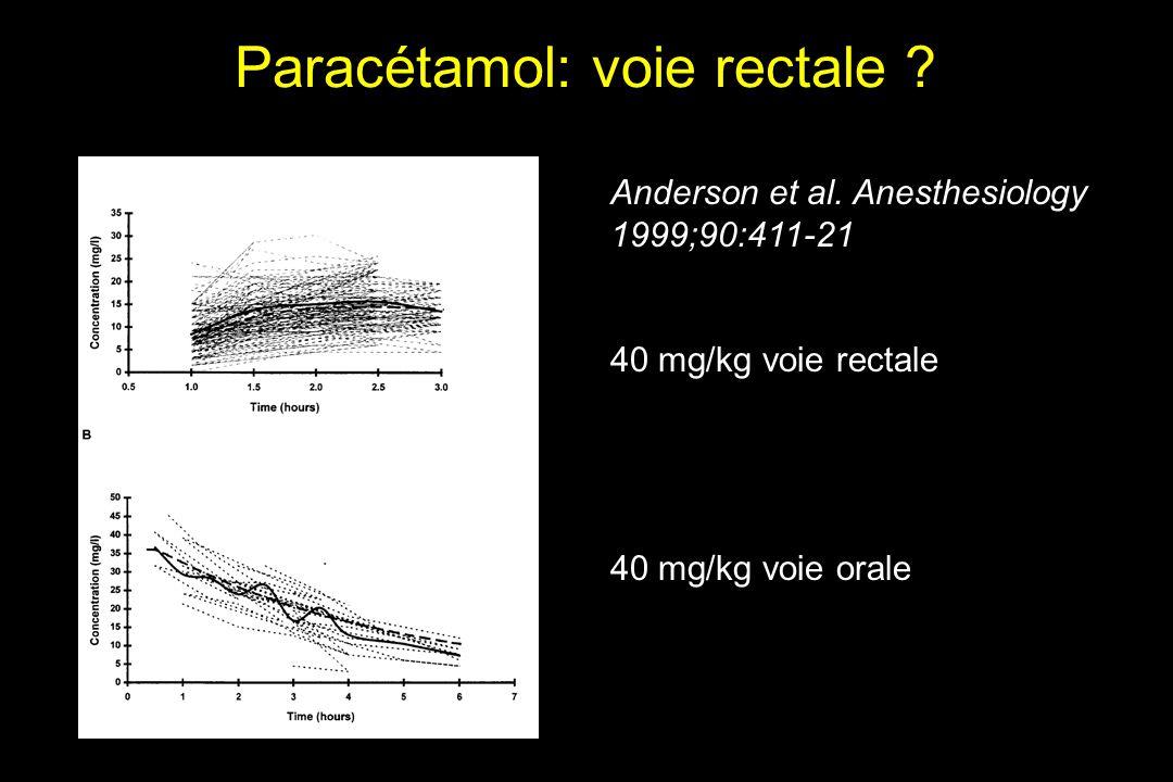 Paracétamol: voie rectale