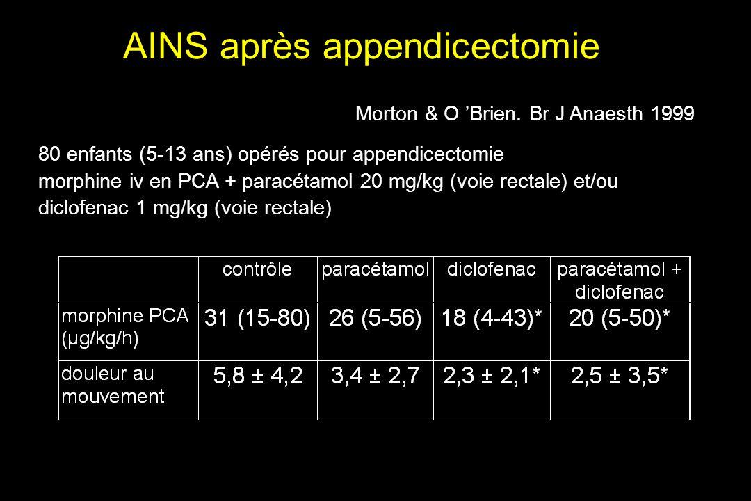 AINS après appendicectomie