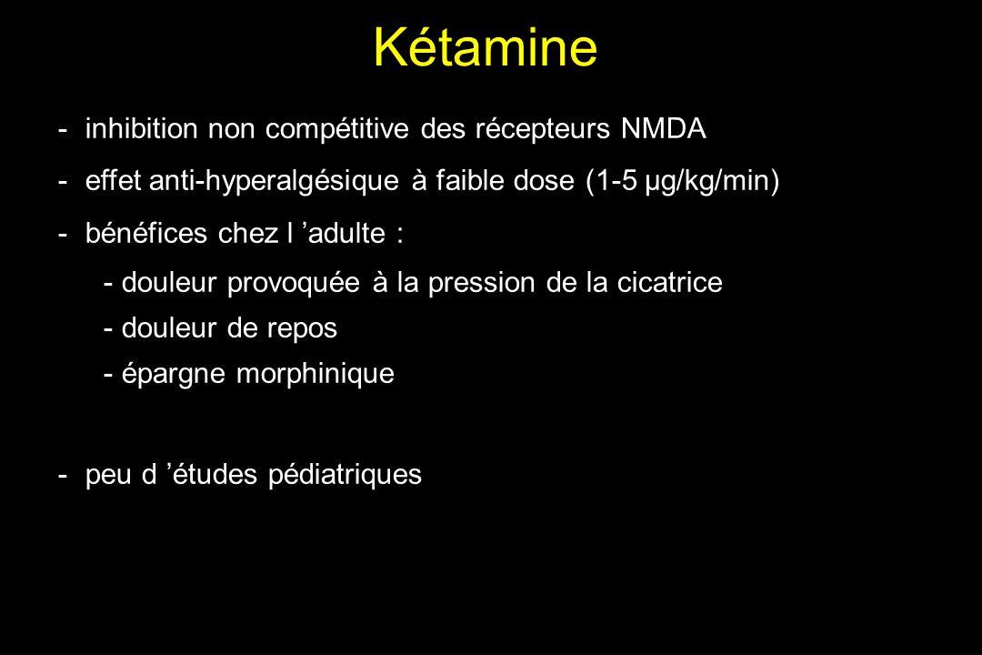 Kétamine inhibition non compétitive des récepteurs NMDA