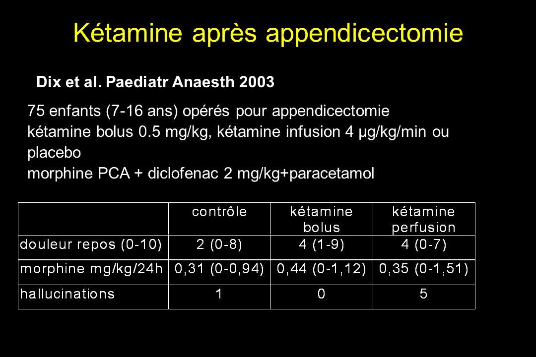 Kétamine après appendicectomie