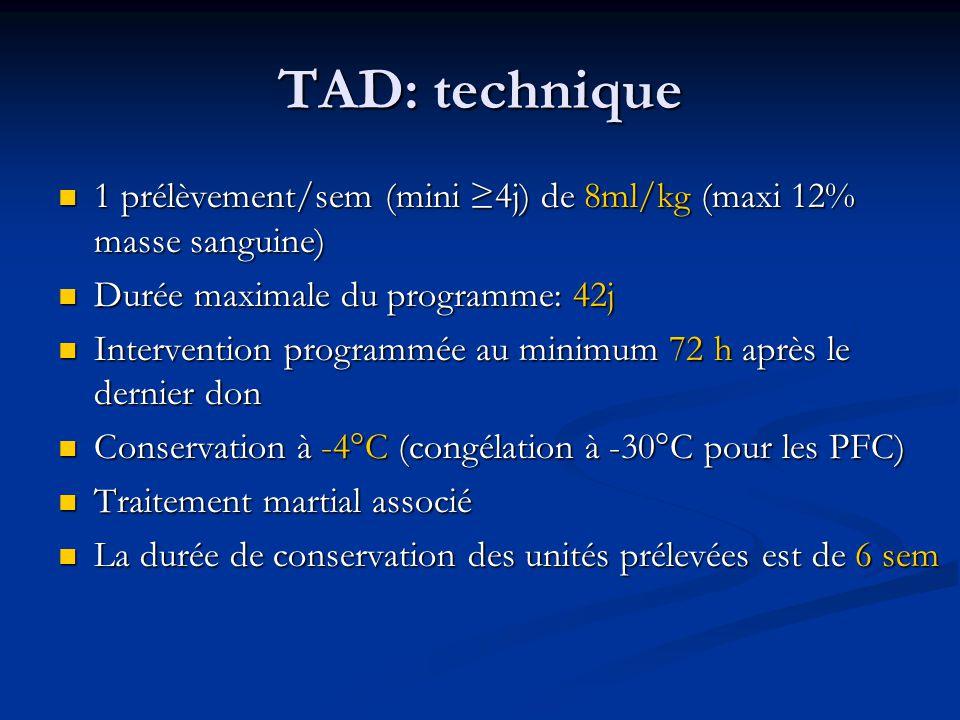 TAD: technique 1 prélèvement/sem (mini ≥4j) de 8ml/kg (maxi 12% masse sanguine) Durée maximale du programme: 42j.