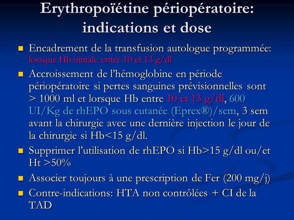 Erythropoïétine périopératoire: indications et dose