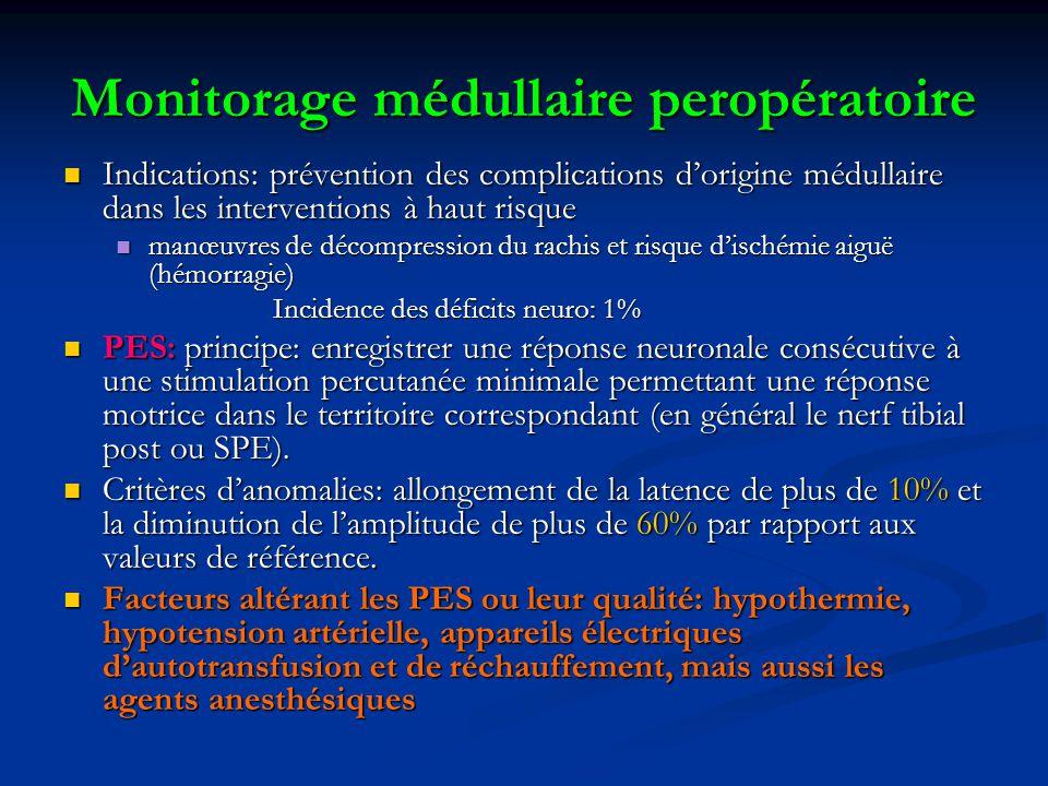 Monitorage médullaire peropératoire