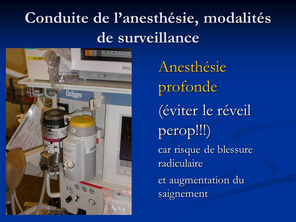 Conduite de l'anesthésie, modalités de surveillance