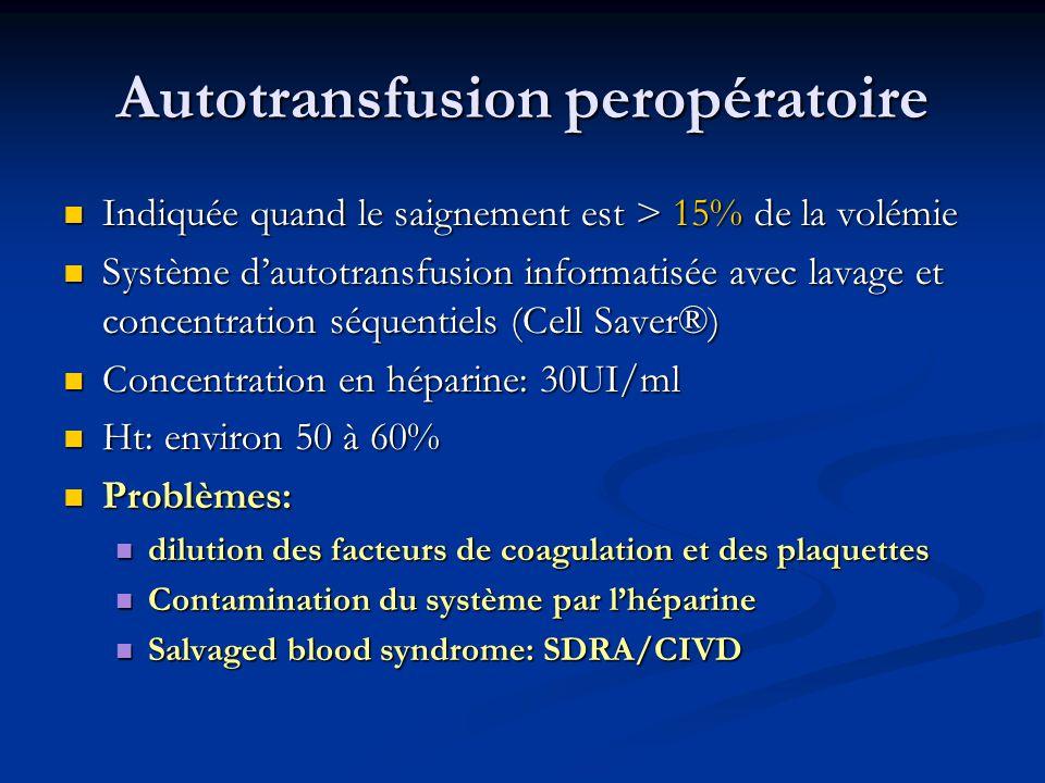 Autotransfusion peropératoire