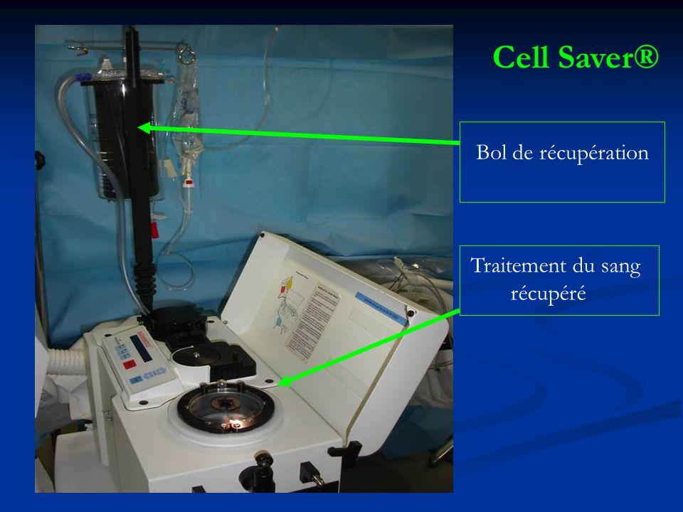 Cell Saver® Bol de récupération Traitement du sang récupéré