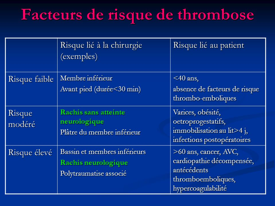 Facteurs de risque de thrombose