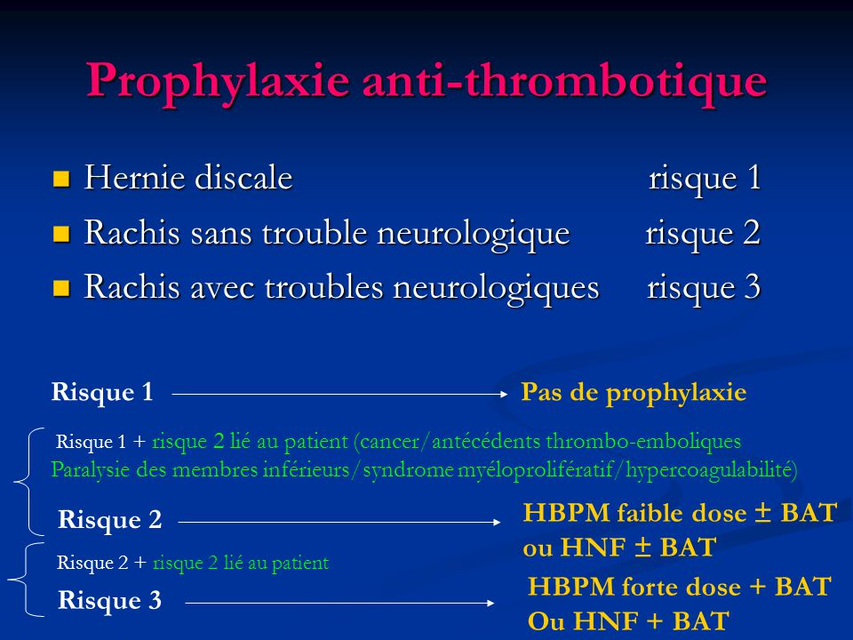 Prophylaxie anti-thrombotique