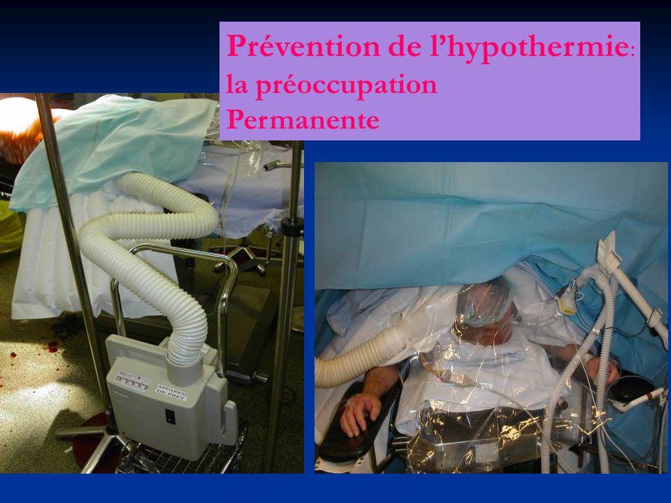 Prévention de l'hypothermie: