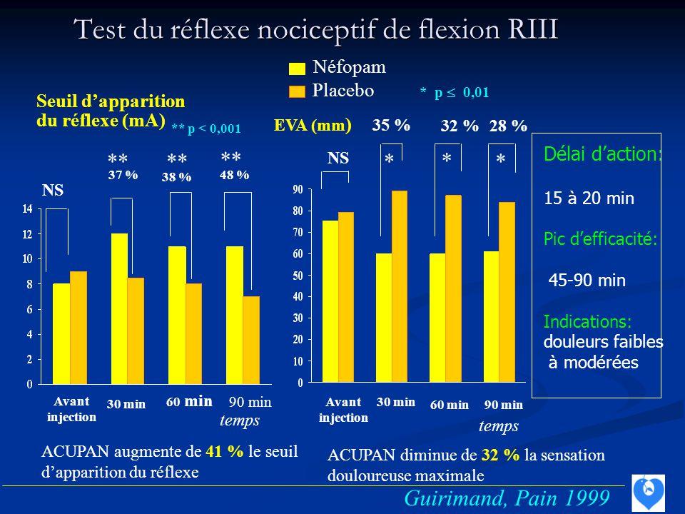 Test du réflexe nociceptif de flexion RIII