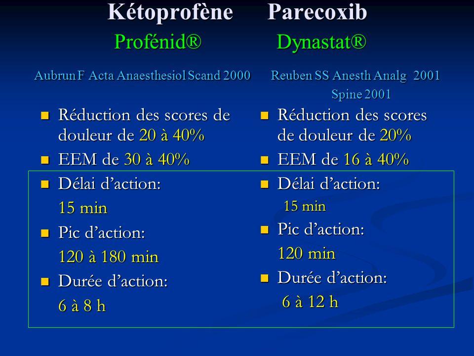 Kétoprofène. Parecoxib Profénid®