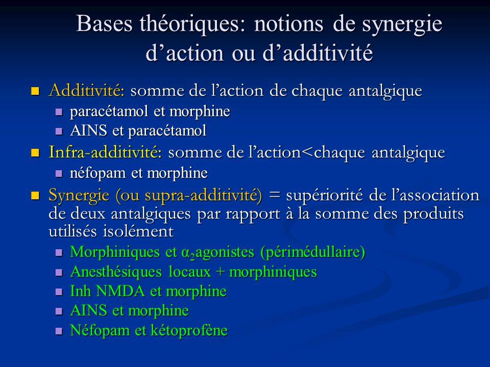 Bases théoriques: notions de synergie d'action ou d'additivité