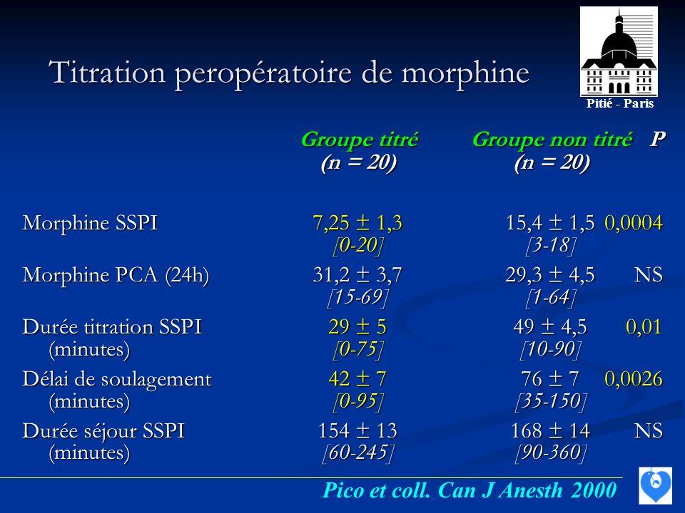 Titration peropératoire de morphine