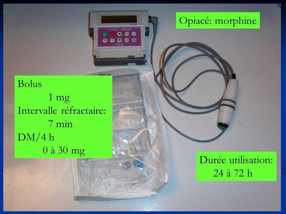 Opiacé: morphine Bolus. 1 mg. Intervalle réfractaire: 7 min. DM/4 h. 0 à 30 mg. Durée utilisation: