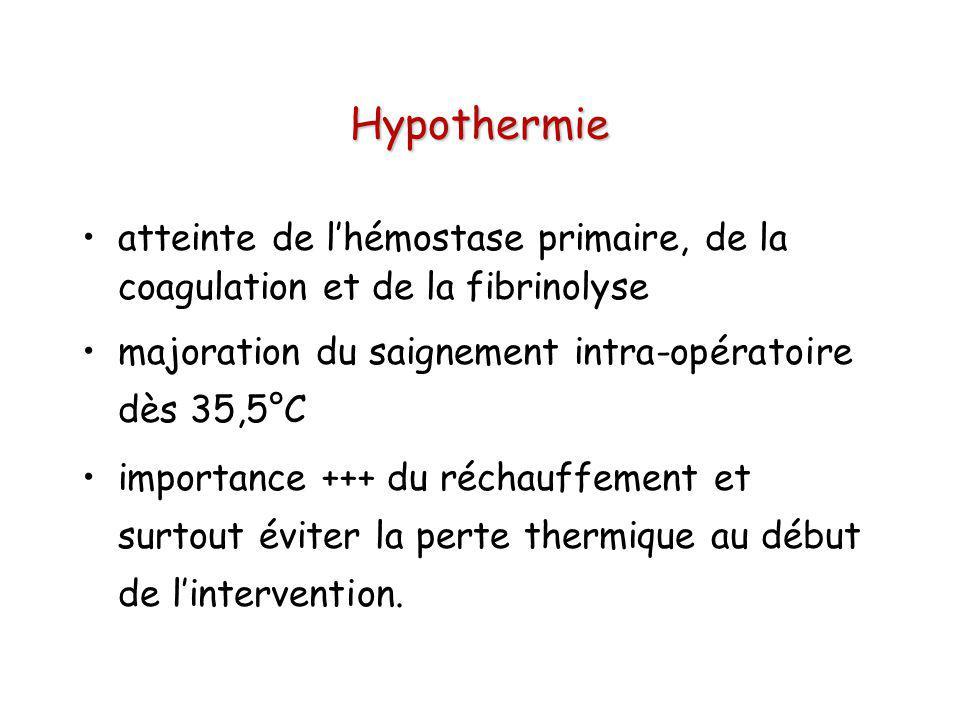 Hypothermie atteinte de l'hémostase primaire, de la coagulation et de la fibrinolyse. majoration du saignement intra-opératoire dès 35,5°C.