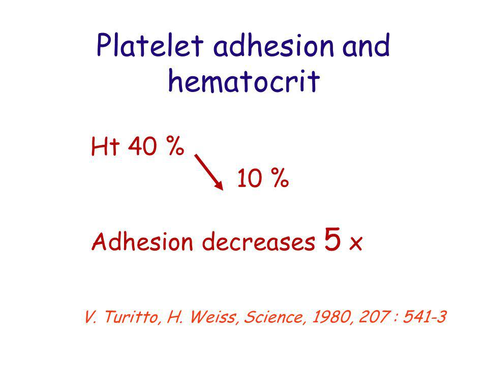 Platelet adhesion and hematocrit