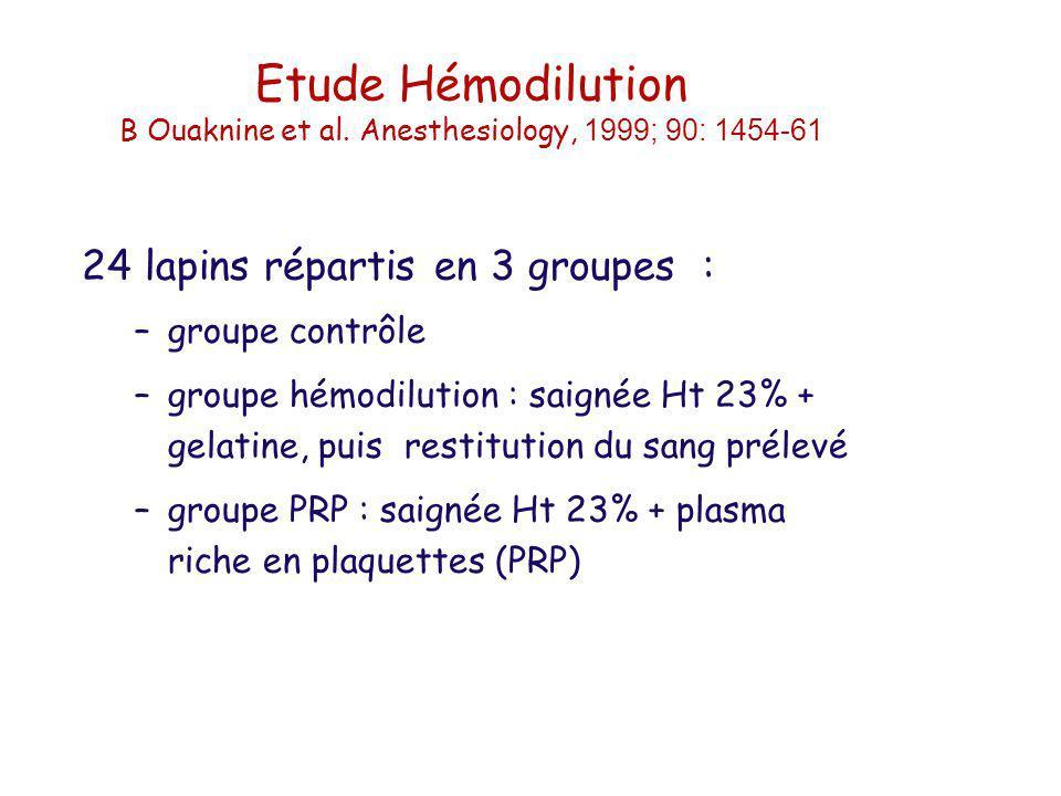Etude Hémodilution B Ouaknine et al. Anesthesiology, 1999; 90: 1454-61
