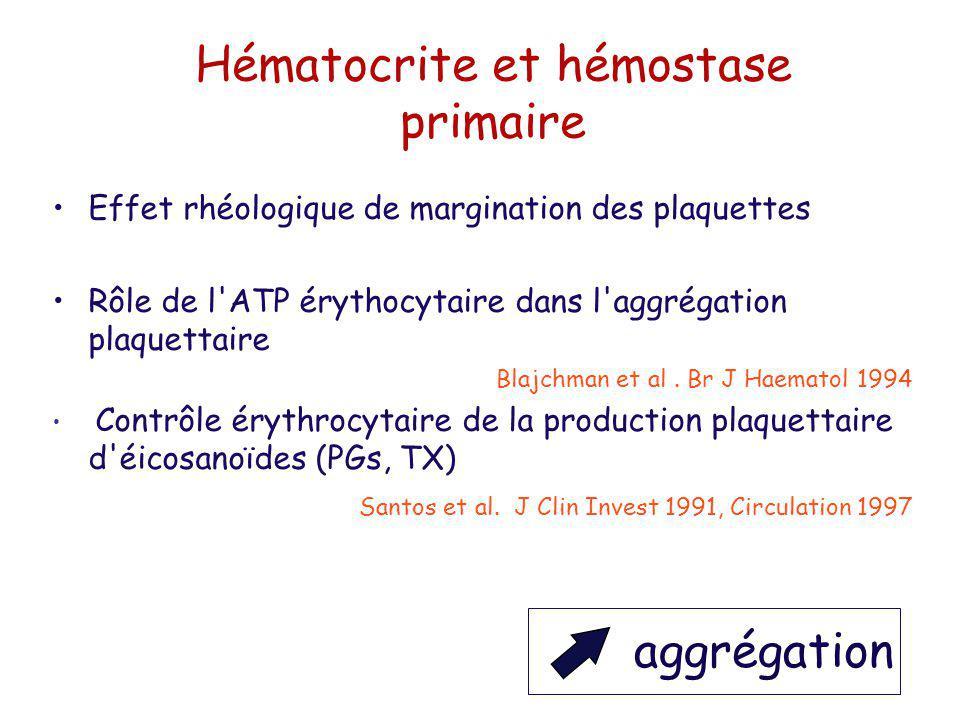 Hématocrite et hémostase primaire